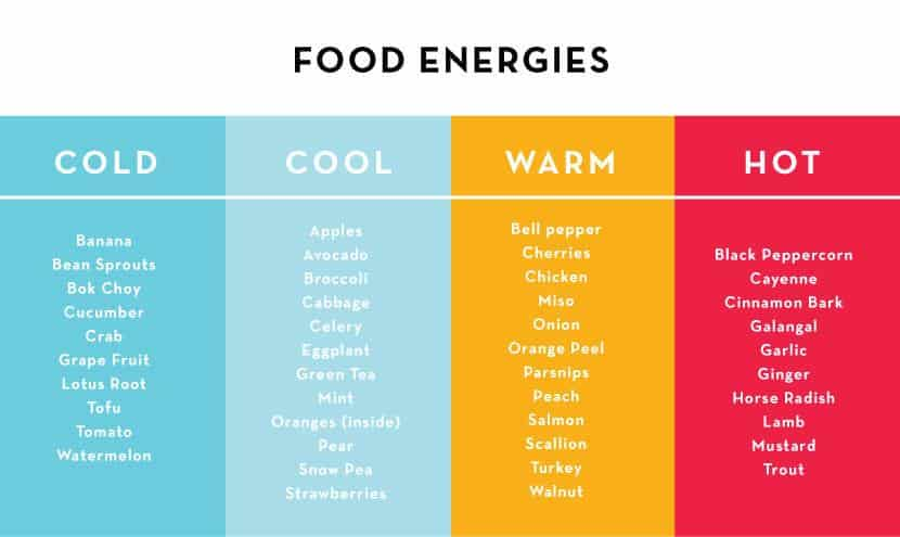 Cooling and warming foods 13